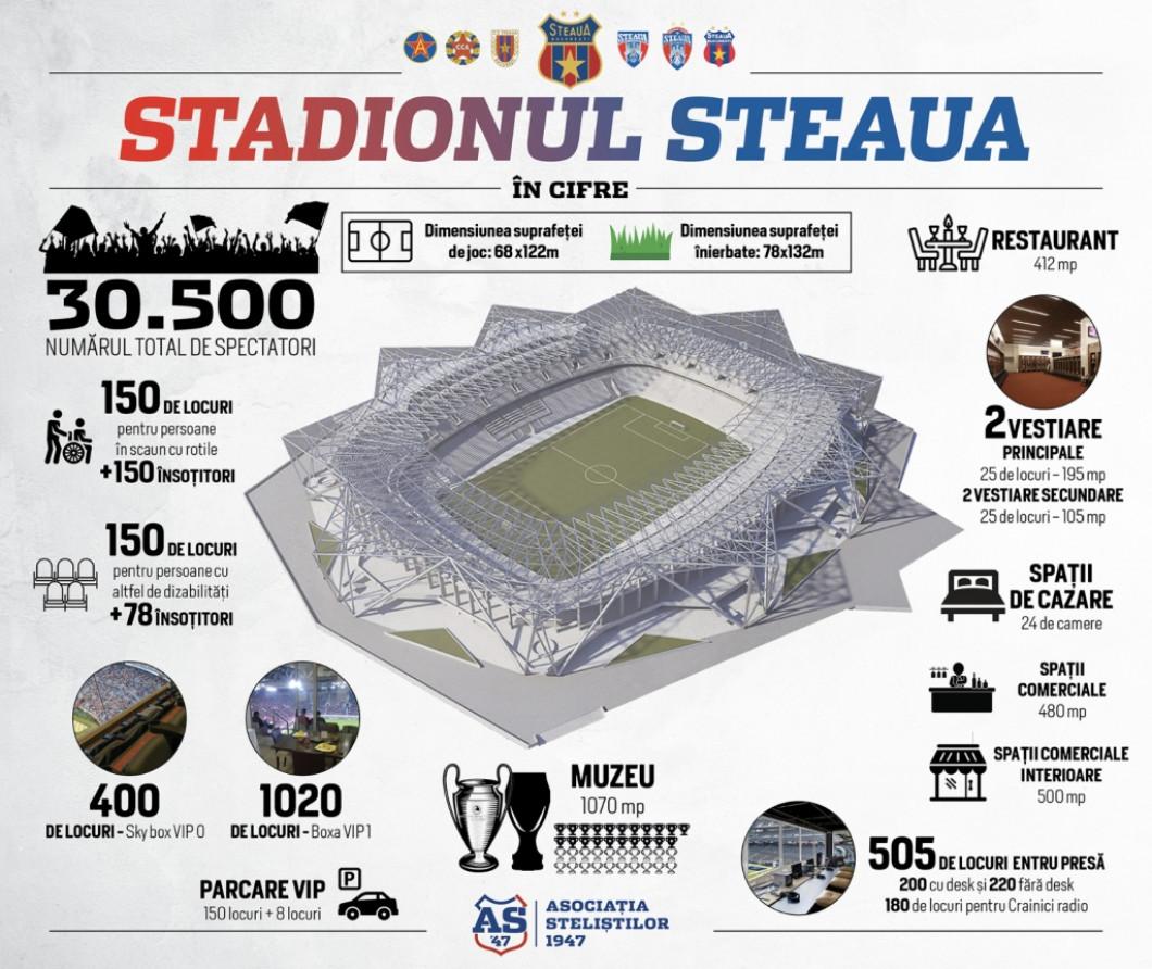 stadionul steaua as47