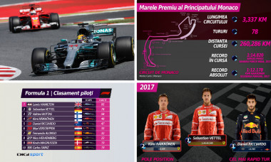 F1 Monaco avancronica