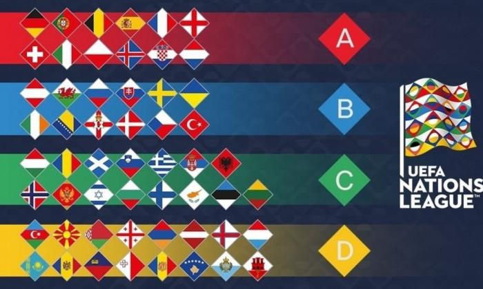 Rezultate Liga Națiunilor, Program Liga Națiunilor